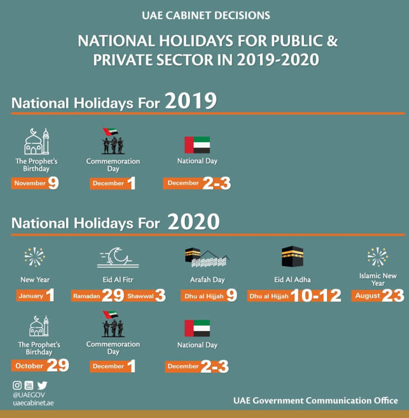 Dubai Public Holidays 2019-2020